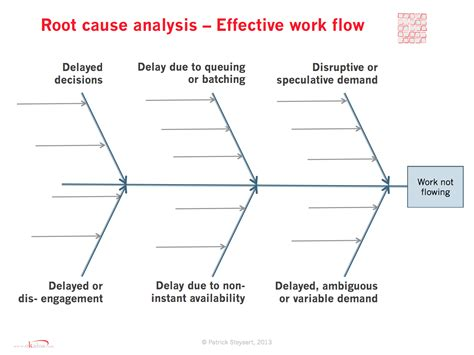 root cause diagram template knowledge management fishbone diagram exle value
