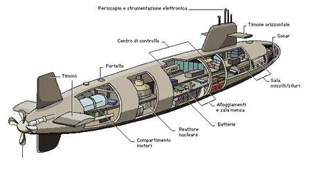 interno di un sommergibile i sottomarini nucleari moderni
