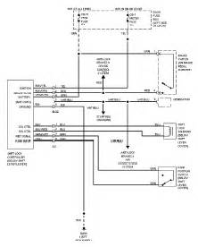 1997 honda passport wiring diagram and electrical system