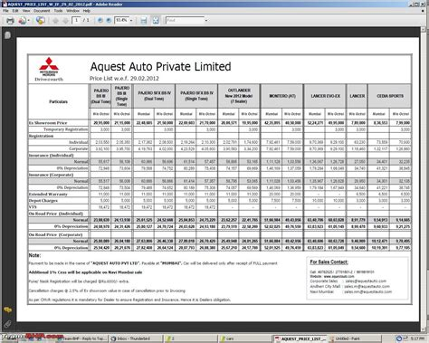mitsubishi philippines price list 2013 100 mitsubishi philippines price list 2013 audi s7