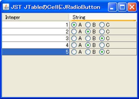 radio button java swing jtableのセル中にjradiobuttonを配置 java swing tips