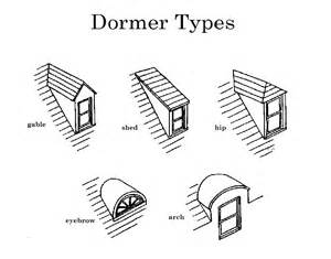 Building A Dormer On An Existing Roof Types Of Dormers Pictures To Pin On Pinterest Pinsdaddy
