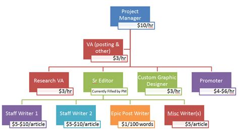 org chart website org chart website best free home design idea