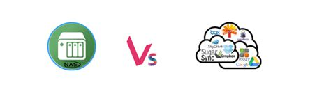 nas vs cloud nas vs cloud which one better for backuping blu ray