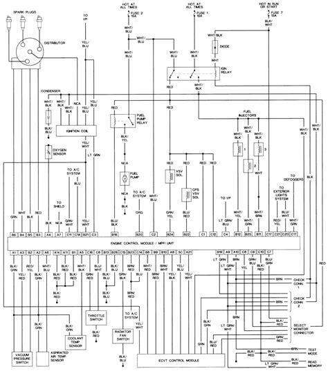 free download parts manuals 1994 subaru justy on board diagnostic system 1994 subaru justy wiring diagram wiring diagram with description