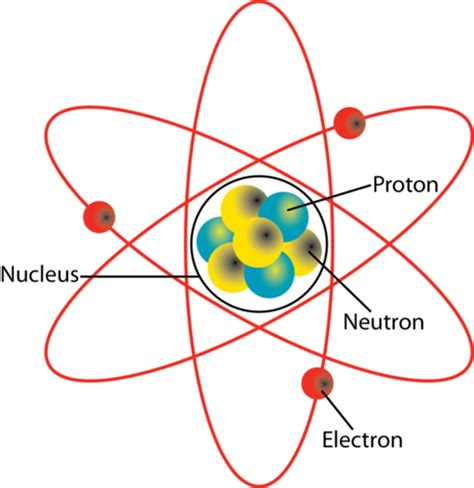 nucleus chemistry article about nucleus chemistry by diagram of an atom pinteres