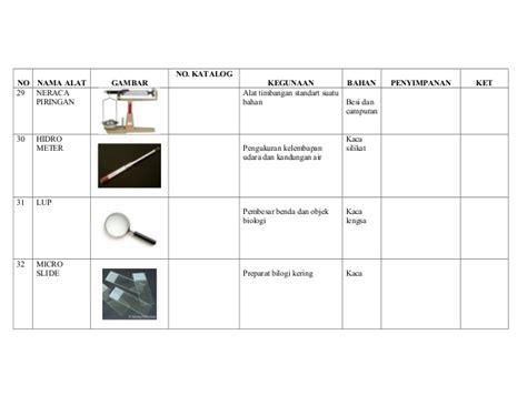 Nama Alat Pengukur Ph Larutan gambar inventaris alat