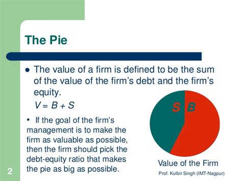 Mba Ppt On Capital Structure by 2 Capital Structure Basics Ppt
