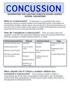 home remedies for concussion parent concussion form