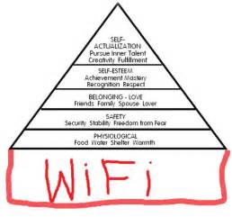 Maslow s hierarchy of needs and brecon beacons hillwalking what