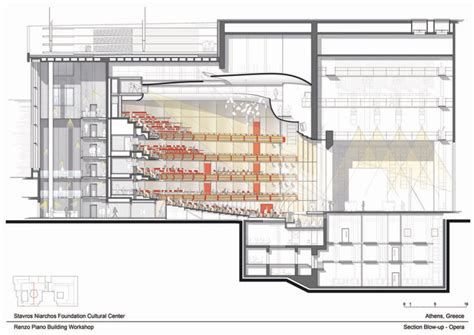 Piano Section by Stavros Niarchos Foundation Cultural Centre Athens By