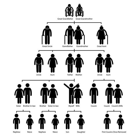 any descendants of abraham lincoln pin abe lincoln family abraham tree on
