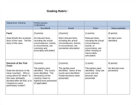 template for rubric rubric template 47 free word excel pdf format free