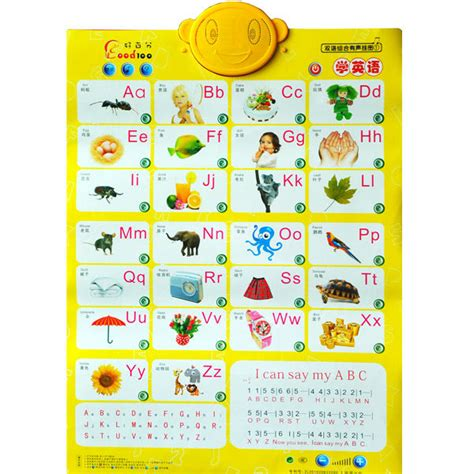 Animal 4d Alphabet Card Media Belajar Anak alphabet chart pictures to pin on