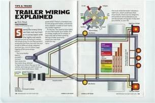trailer electrical wiring diagrams lookpdf result