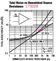 wiki resistor thermal noise wiki resistor thermal noise 28 images shunt electrical