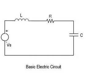 basic capacitor circuit the electric oscillator reading feynman