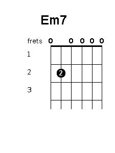 Open Chords - Guitar Chords World G 7 Chord Guitar