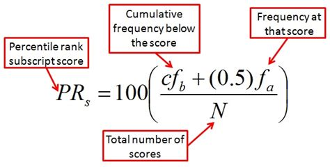 Mba Percentile Calculator by What Is The Formula For Percentile Paperwingrvice Web