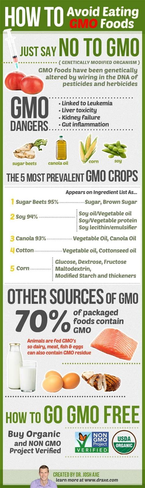 genetic avoid genetically engineered foods by jeffrey m smith fairfield ia genetically modified foods gmo linked to tumors allergies and early dr axe