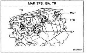 where is the throttle position sensor located on a 2004 hyundai santa fe