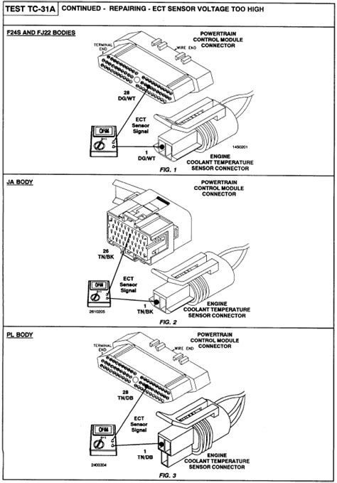dodge neon engine diagram dodge neon engine diagram diymid dodge get free image