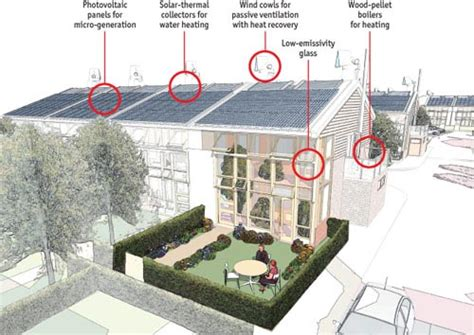 green home design news home green home the economist