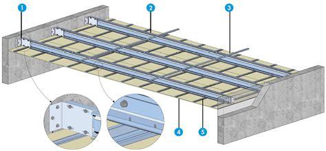 Knauf Plafond by Plafond Grande Port 233 E Autoportant Knauf Gh Futur