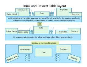Free Room Layout Planner the perfect party drink amp dessert table layout ecopartytime