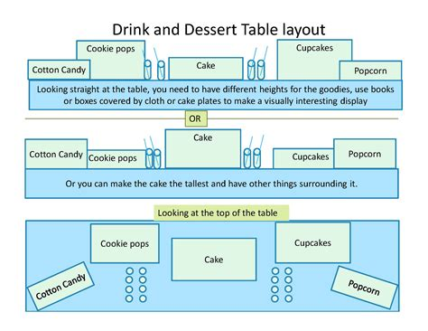event table layout the perfect party drink dessert table layout ecopartytime