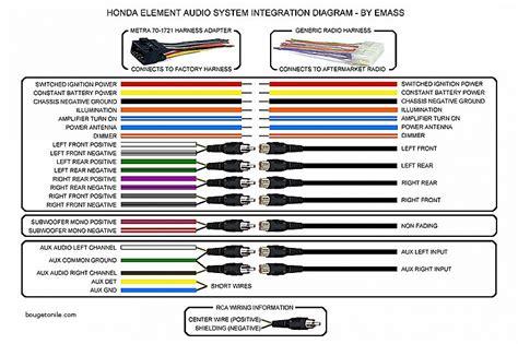 Interior Lighting Ideas Kenwood Car Stereo Wiring Diagram Elegant Honda Element