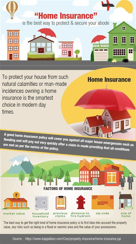 home protect house insurance 37 best home insurance images on pinterest content insurance house and contents