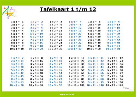 tafels poster wc tafelkaart 1 t m 12 www nazia nl de klas enzo