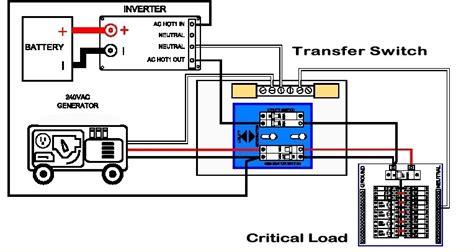 generac  amp transfer switch wiring diagram