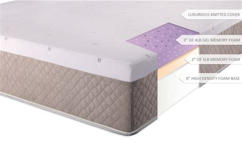 Gel Foam Mattress Vs Memory Foam by Dreamfoam Mattress Ultimate Dreams 13 Inch Gel