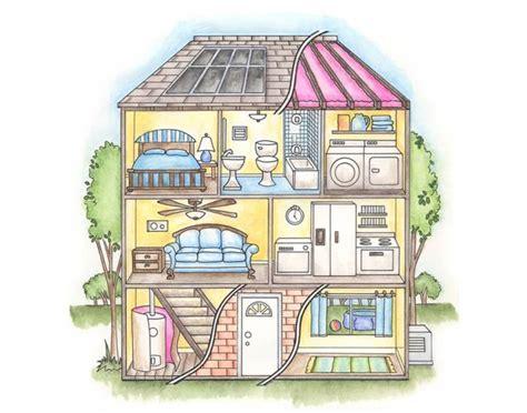 Das Bild Im Haus by Die Zimmer Im Haus Purposegames