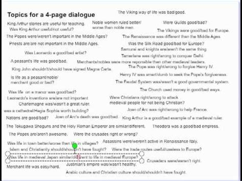 Dialogue In Essays by 26 Planning A Research Essay Or Dialogue