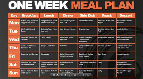 paleo diet meal plans ultimate paleo guide