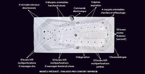 Baignoire Balneo Professionnelle by 20170420174106 Baignoire Balneo Fabrication