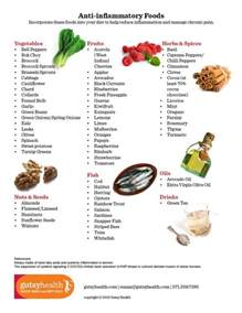 5 ways the paleo diet can help you reduce inflammation