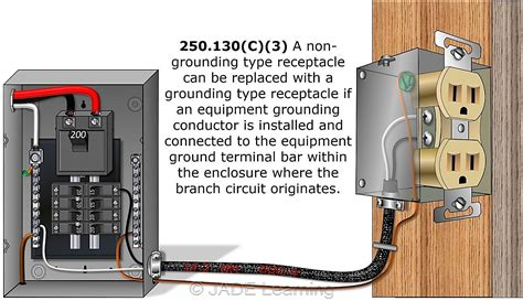 how to run electrical wire from breaker box to outlet how