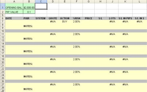 Free Forex Trading Journal Spreadsheet Fx Day Job Forex Trading Plan Template Excel