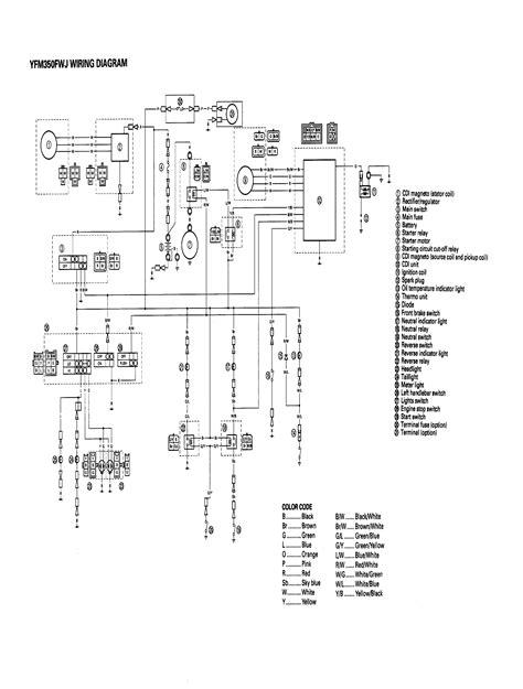 yamaha raptor 660 wiring diagram wordoflife me