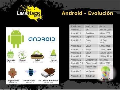 android forensics android forensics