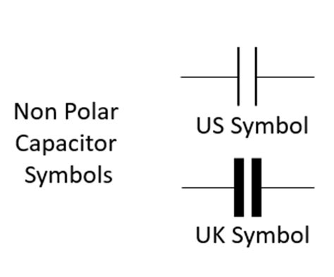 bipolar capacitor symbol symbol for non polarized capacitor 28 images types of capacitors frank s course the