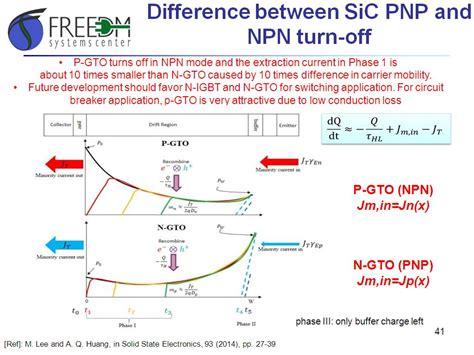 penjelasan transistor bd139 difference between npn and pnp 28 images npn vs pnp a fundamental or just a mental