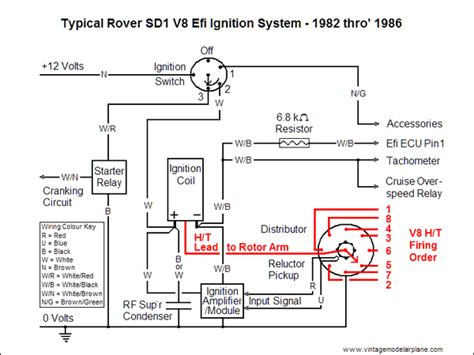 rover sd1 v8 electronic ignition description and analysis