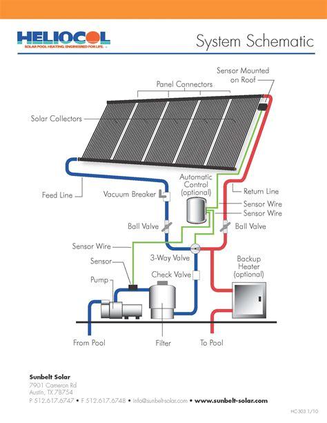 heliocol solar panels for sale heliocol solar pool heaters heliocol panels