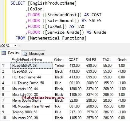 Sql Server Floor by Sql Floor Function