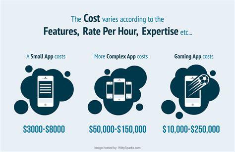 mobile app development costs building a mobile app should i go onshore or offshore